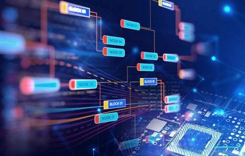 和数软件预判区块链的未来发展